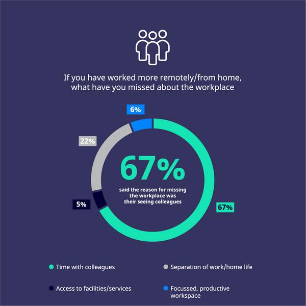 workplace-stats-67v2
